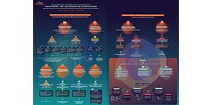 infographie-apercu-web-2-396.png